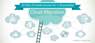 Key%2BCloud%2BMigration%2BConsiderations - Key Cloud Migration Considerations
