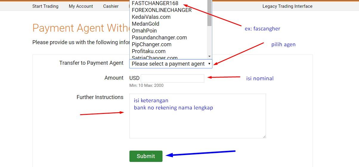 Hotforex deposit withdrawal