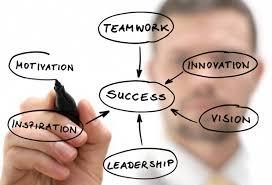 Tips-Menjadi-Entrepreneur-Sukses-Dengan-Menerapkan-Langkah-Berikut