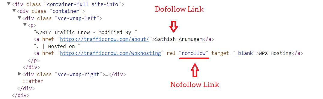 What is Do-Follow and No-Follow Links - renvadigital com