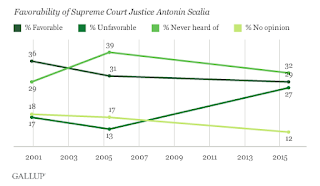 Long-Serving Scalia Controversial, Yet Widely Unknown