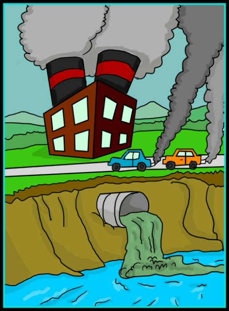 Air Pollution,Water Pollution,Car, Smoge,