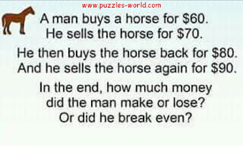 How much money did the man make or lose ?
