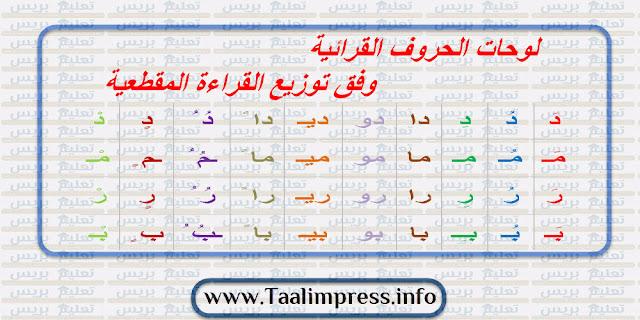 لوحات الحروف القرائية كاملة وفق القراءة المقطعية للمستوى الأول ابتدائي
