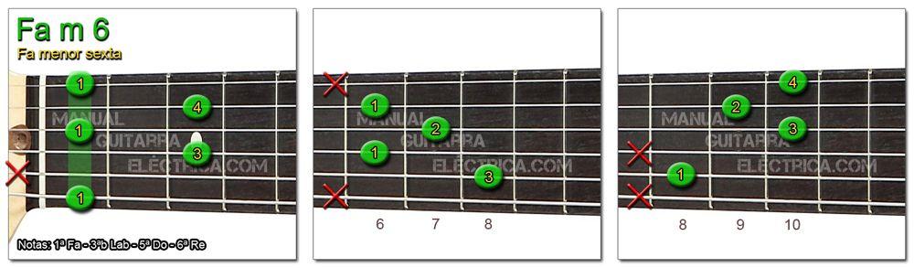 Acordes Guitarra Fa menor Sexta - F m 6