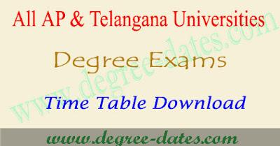 Degree Time Table UG Exam Dates