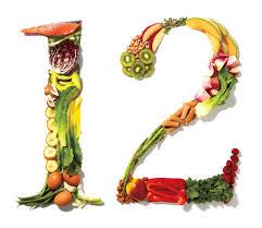 12 तारीख को जन्मे लोगों का स्वभाव - nature of person born on 12th date