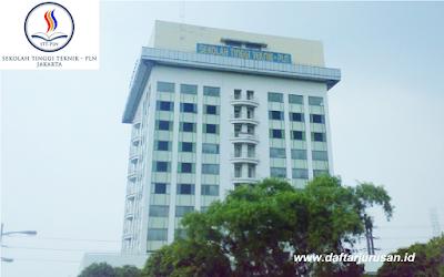 Daftar Program Studi STTPLN Sekolah Tinggi Teknik - PLN Jakarta