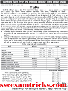 UP BTC 2014 Meerut 2nd Cut off List
