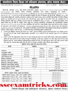 UP BTC 2014 Meerut 2nd Cut off List