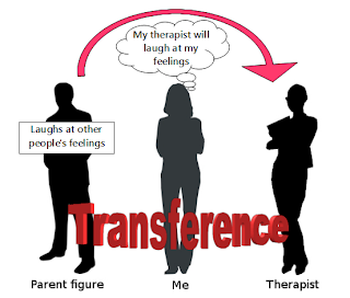 Illustration of transference: Transferring experiences with my dad to expectations of my therapist.