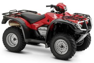 Honda ATV history | Honda of Chattanooga