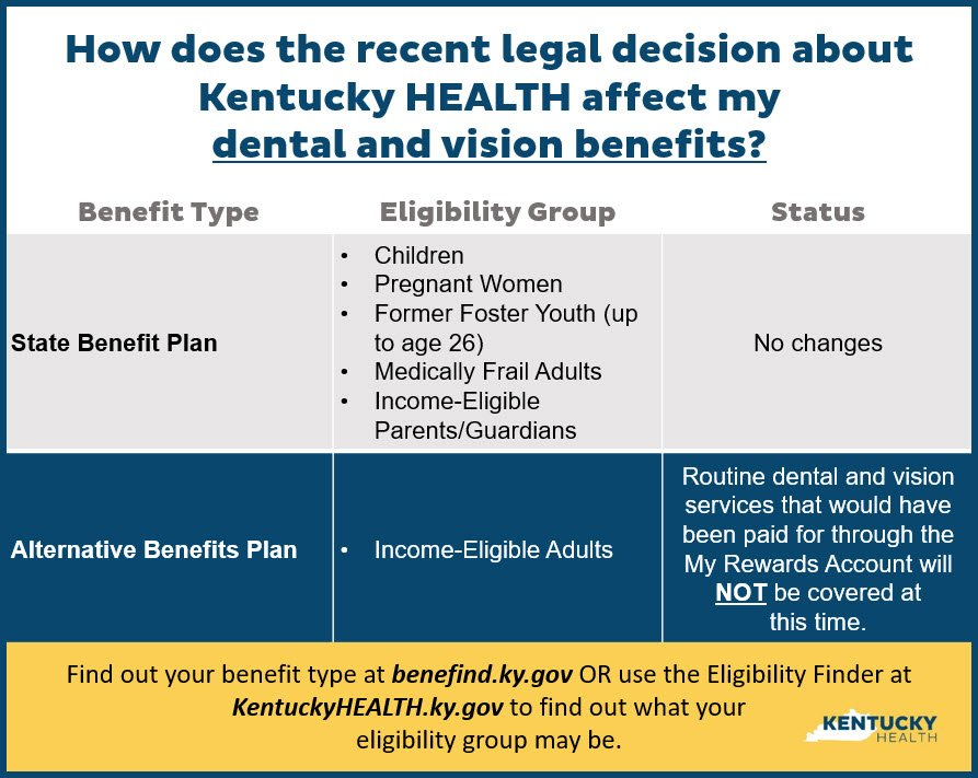Kentucky health news medicaid dental and vision cuts worry patients
