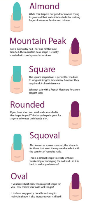 Best Nail Shape For Every Hand