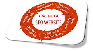 hướng dẫn học SEO web cơ bản cho người mới bắt đầu