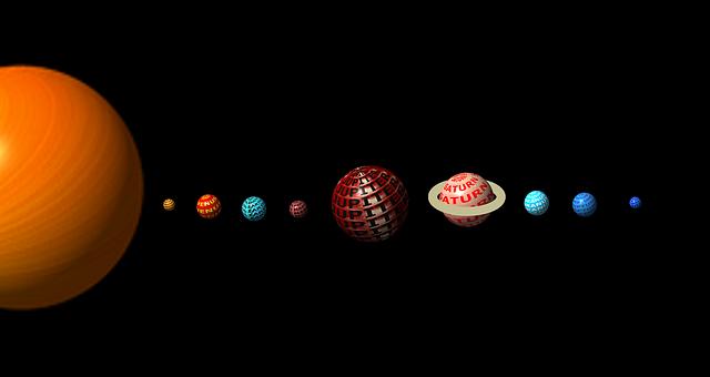 सौरमंडल के ग्रहों के नाम का क्रम