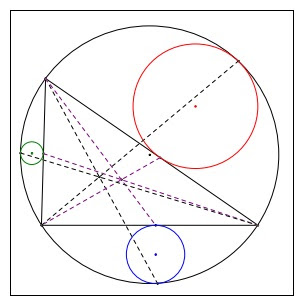 Geometry Problems from IMOs: Jean-Louis Ayme