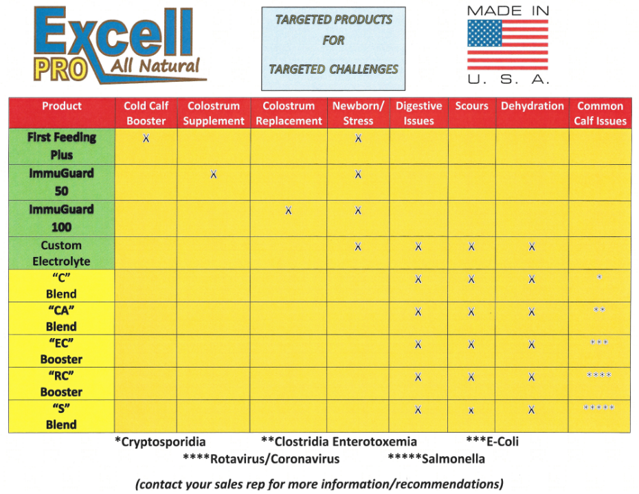 Excell Pro Livestock