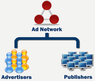 ads network for advertisers and publishers pic