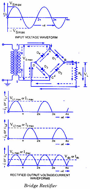 bridge workout pics full wave bridge rectifier. Black Bedroom Furniture Sets. Home Design Ideas