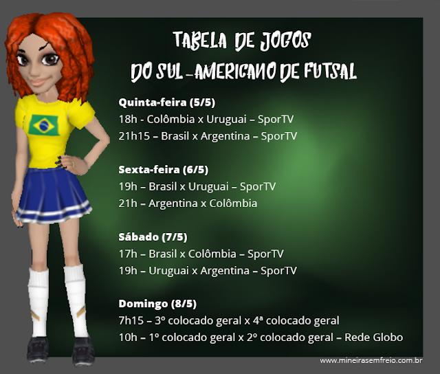 Desafio Sul-Americano de futsal 2016 em uberaba