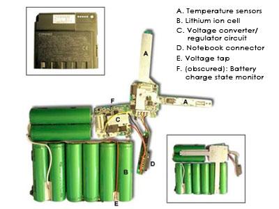 Rangkaian dalam battery