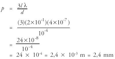 jarak antara garis gelap ketiga dan garis pusat terang