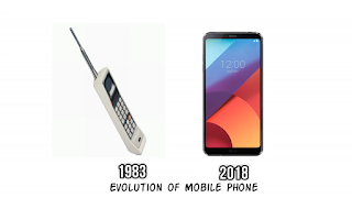 Smartphones evolution