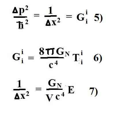GM Jackson Physics and Mathematics: Quantizing Gravity
