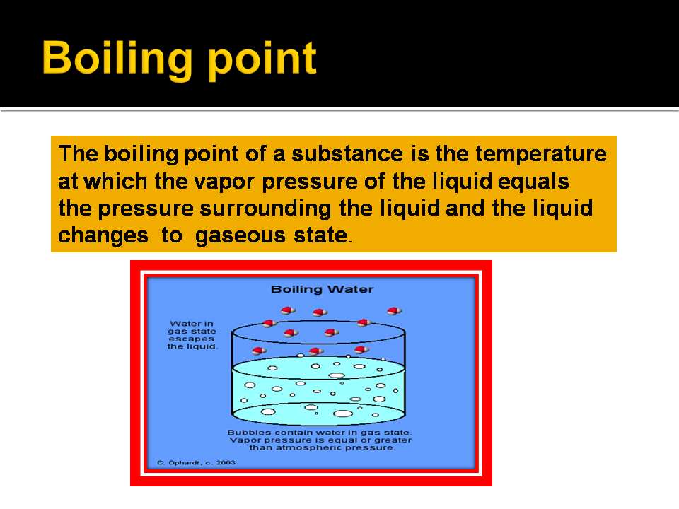 Grade 9 Chapter 1 The Particulate Nature Of Matter