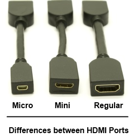Usb Usb 3 Hdmi And Firewire Cables