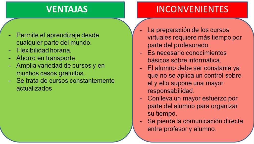 Ventajas y desventajas del e learning tecnologiadunnia - Microcemento pros y contras ...