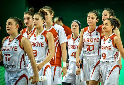 FIBA U16 Europe Türkiye