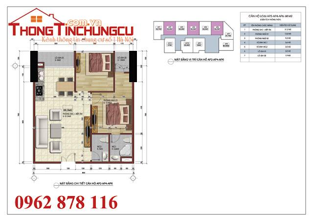 Thiết kế căn hộ số 2, số 4 và số 6 – dự án Central Field MBLand 219 Trung Kính – diện tích 68m2.