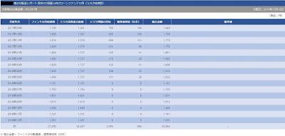欧州3か国個人向けローンファンド10号(リスク低減型)