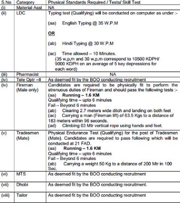 Indian Army Tradesman Recruitment Fireman/LDC/Material Asst Etc