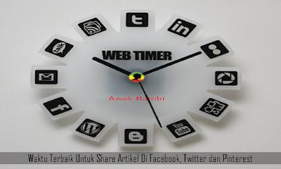 Waktu Terbaik Untuk Share Artikel Di Facebook, Twitter dan Pinterest