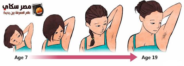كيفية التعرف على مراحل بلوغ الفتاة و ظهور الحيض الأول بالصور