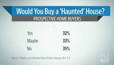 http://www.wsj.com/video/selling-a-haunted-house/F292650C-F4BB-48B7-94C3-2813BFC3C268.html