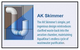 Our patented Skimmer creates a powerful vortex that cleans the surface of the clarifier