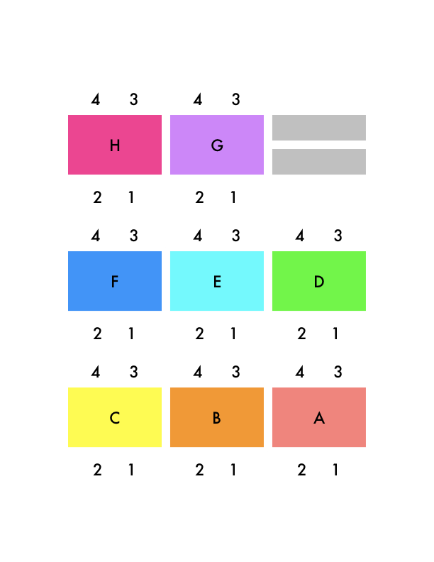 The Blog Of Phyz PGS Give Your Students Quantum Numbers