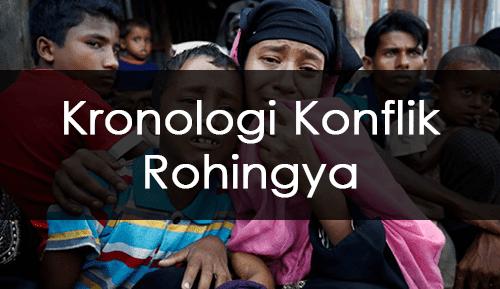 Konflik Rohingya