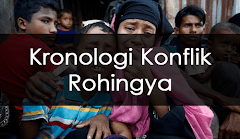 Kronologi Konflik Rohingya