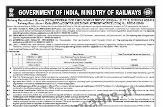 Railways RRB Short Notice for Recruitment for 1.3