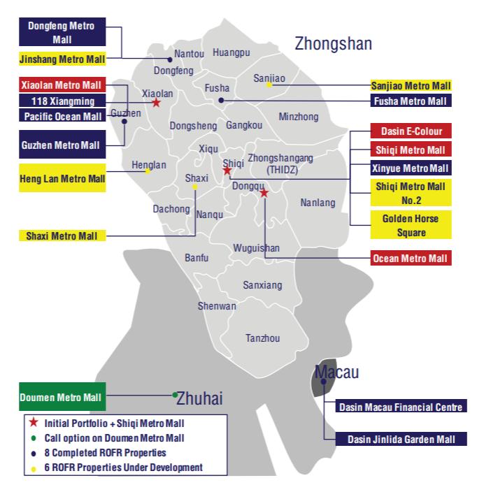Metro property development ipo prospectus