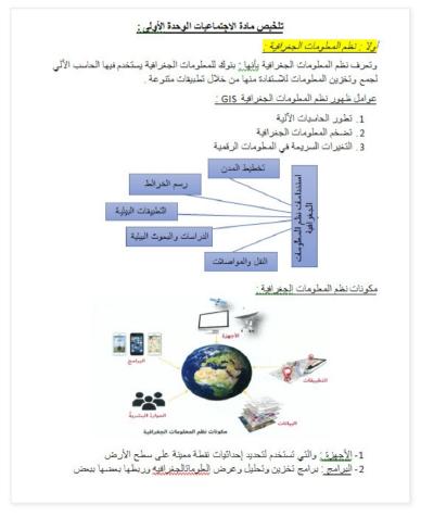 الموارد الأرضية لمادة الدراسات الإجتماعية والتربية الوطنية