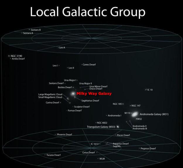 مجرة-درب-التبانة-مقارنة-ببقية-المجرات