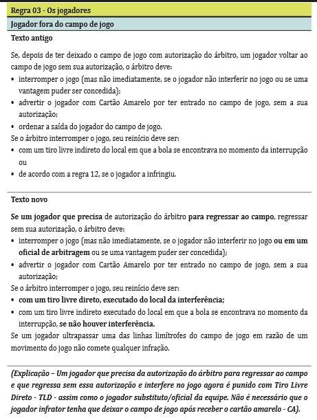 18276caa73e35 Blog Além do Apito  Regras de Futebol  Detalhes sobre Todas as ...