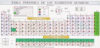 Ciencia activa ciencias iii nfasis en qumica bloque iii la tercera revolucin de la qumica ideas de lewis y pauling urtaz Choice Image