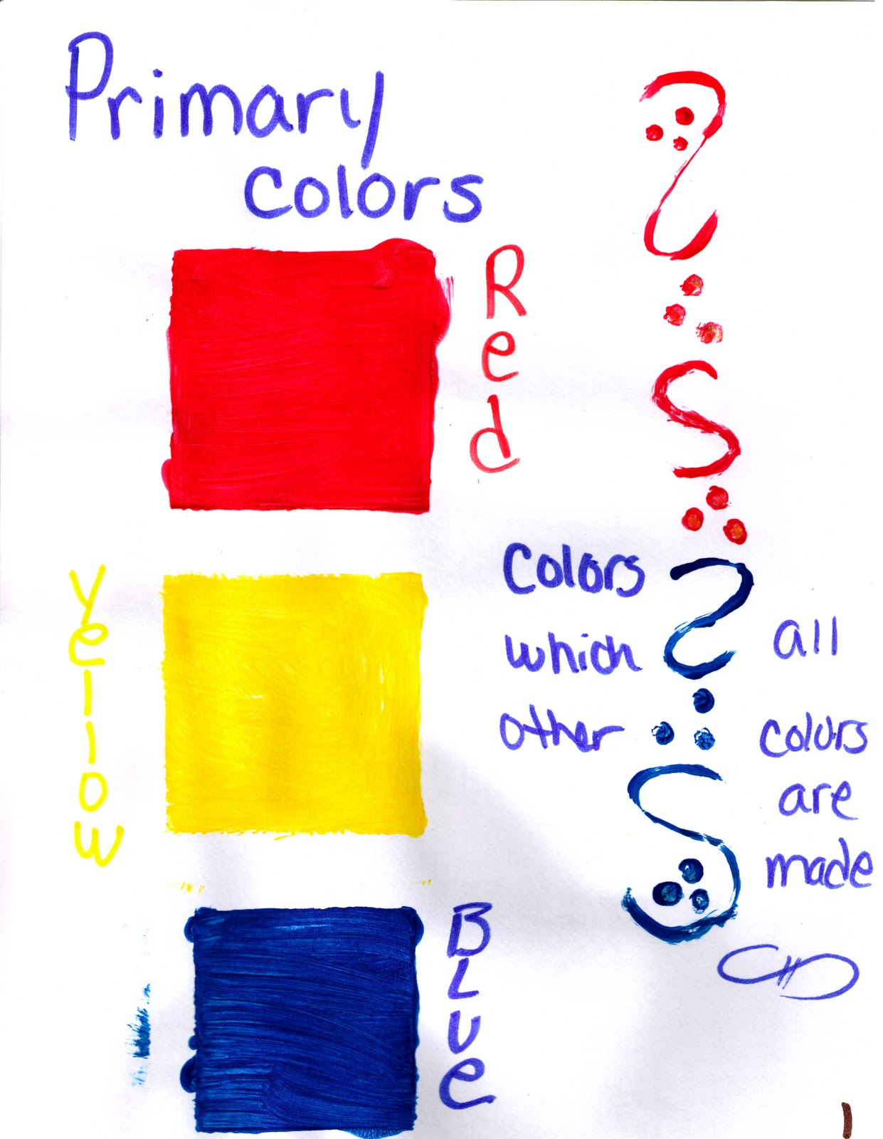 In Those Books We Make The Color Wheel Examples And Definitions Of Cool Colors Warm All Mixed By Us Form Primary Colorsdo You